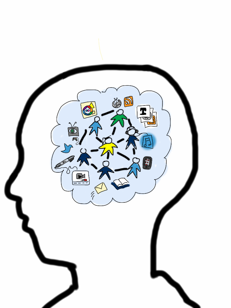 connected learner's brain is filled with multi media